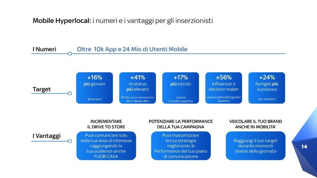 Pubblicità-Sky-mobile-hyperlocal